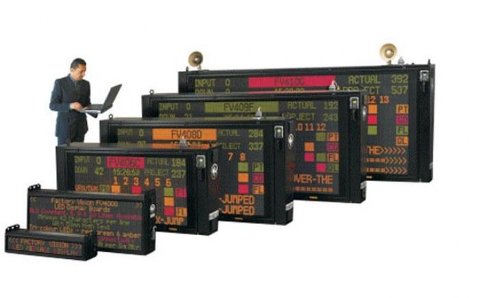 AndonBoard. Sistema de ayuda a los operarios de la planta de montaje, Automatización Industrial