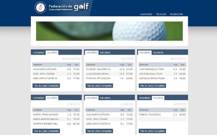 Tecnificación. Federación de Golf de la Comunidad Valenciana