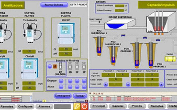 Sistema de Control y Visualización del tratamiento de agua potable, Automatización Industrial