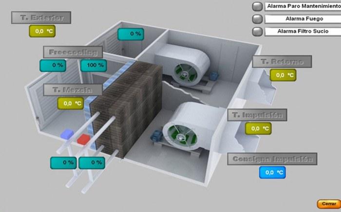 Control de Climatización, Automatización Industrial