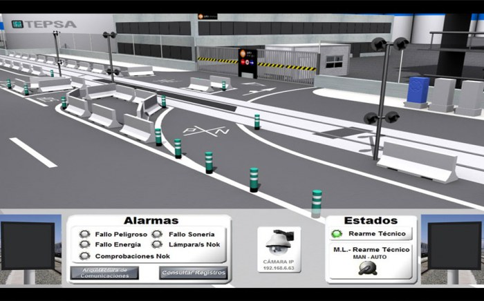 Monitorización del Sistema de Pasos a Nivel, Automatización Industrial