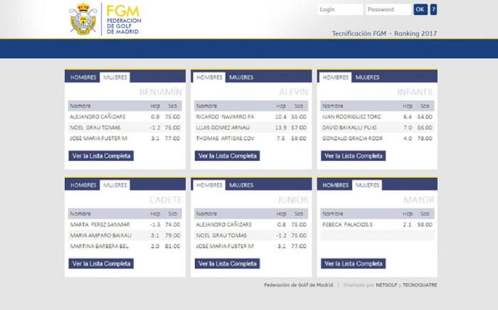 Federación de Golf de Madrid, diseño web