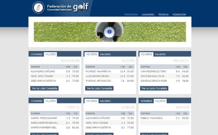 Tecnificación de la Federación de Golf de la Comunidad Valenciana, diseño web