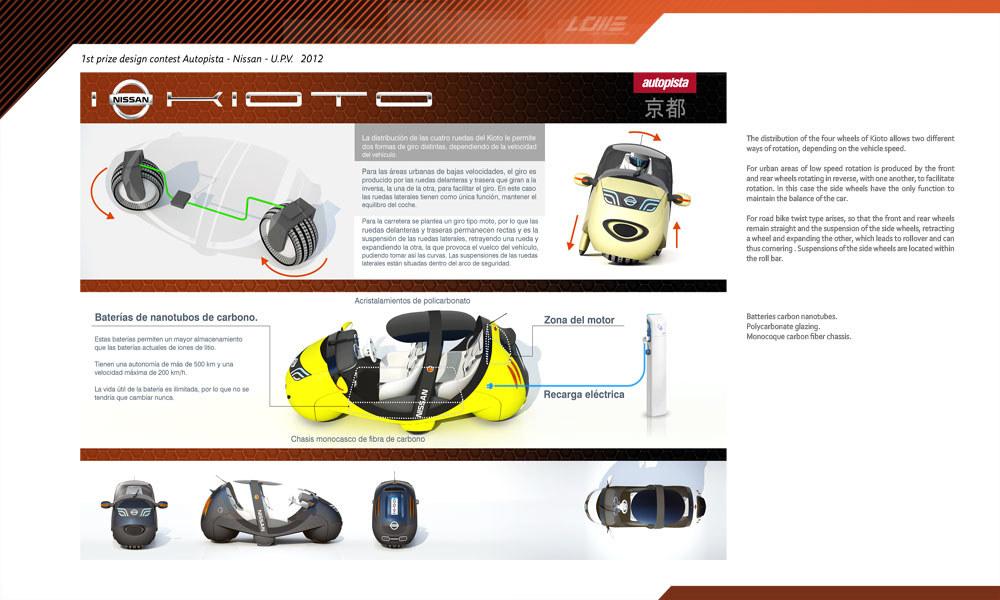 Nissan Kioto, sketches cars, diseño industrial, Autopista, Nissan, UPV
